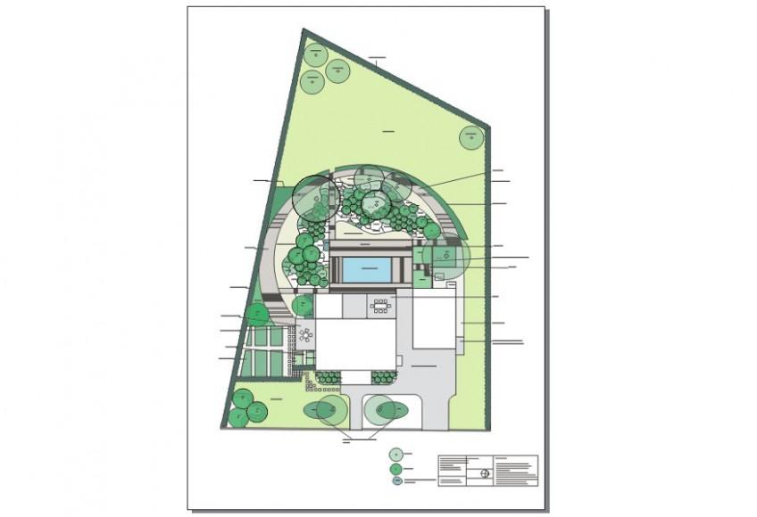 Trädgårdsdesign villa Kumla